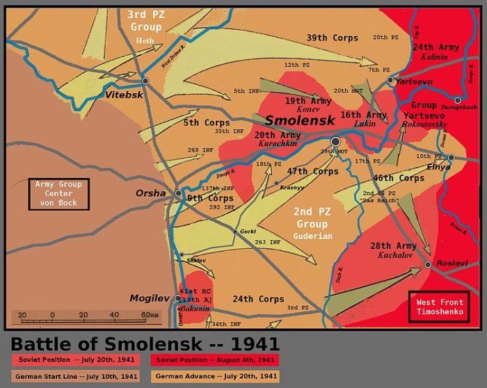 Smolensk Diagram